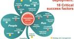 MOMENTUM-Success-Factors-150